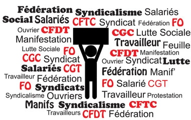 Dessin syndicalisme